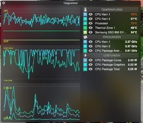 Hp 8470p Fixes! - macOS High Sierra 10 13 - Hackintosh-Forum